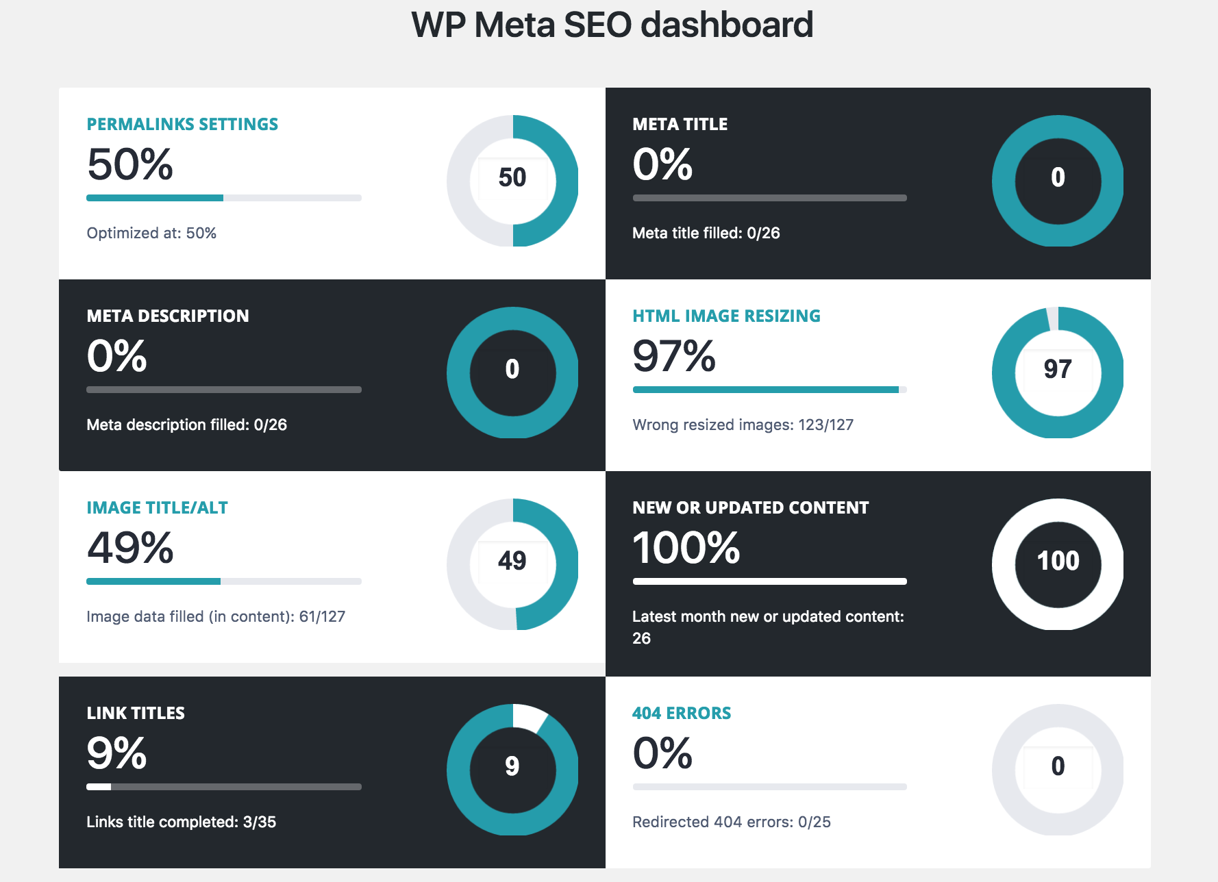SEO_Dashboard